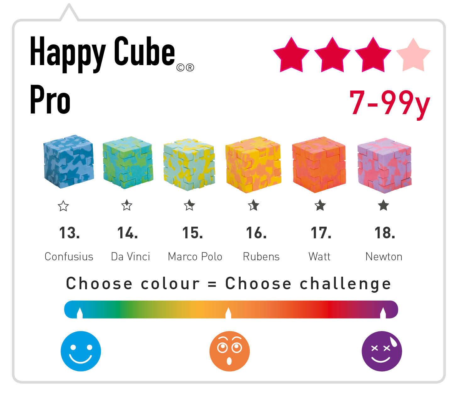 Happy Cube Pro product Info